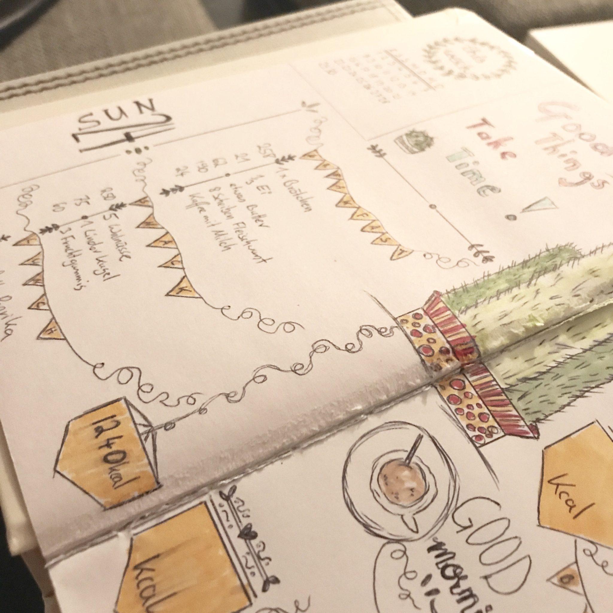 Bullet-Journal-Diät-Abnehmen-Gewicht-verlieren-Ideen